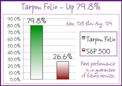 Tarpon Folio - up 79.8% since inception
