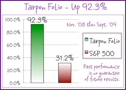 Tarpon Folio - up 92.3% since inception
